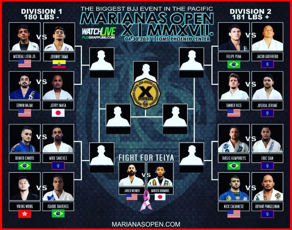 Match Sheet 2